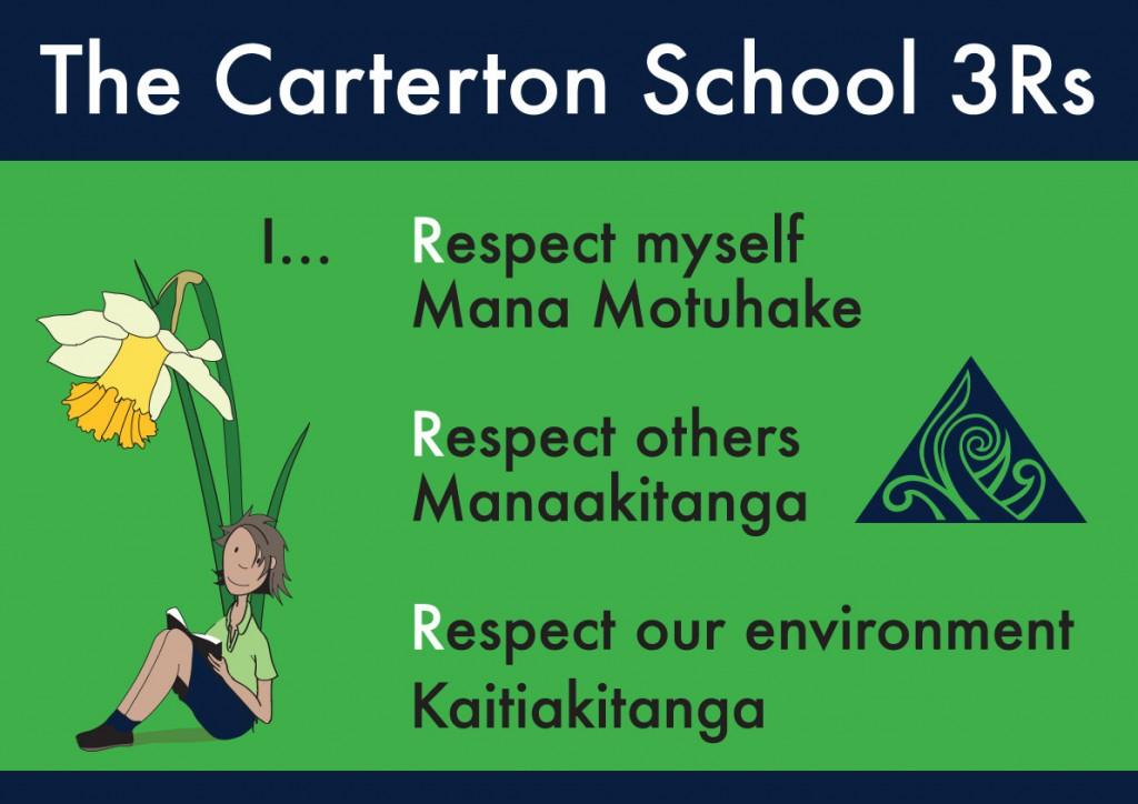 Carterton-school-3Rsignage-landscape-A3 copy